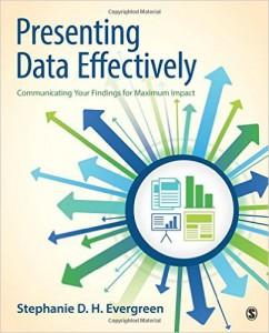 Presentation Design Resources: Data Presentation